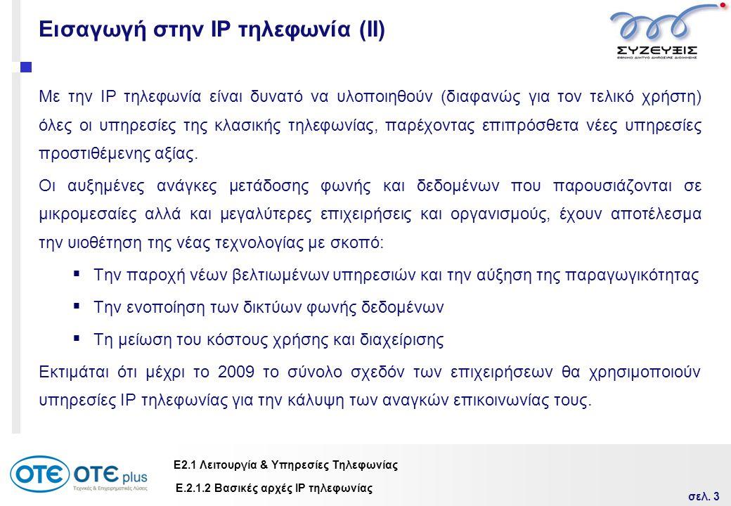 Εισαγωγή στην IP τηλεφωνία (ΙΙ)