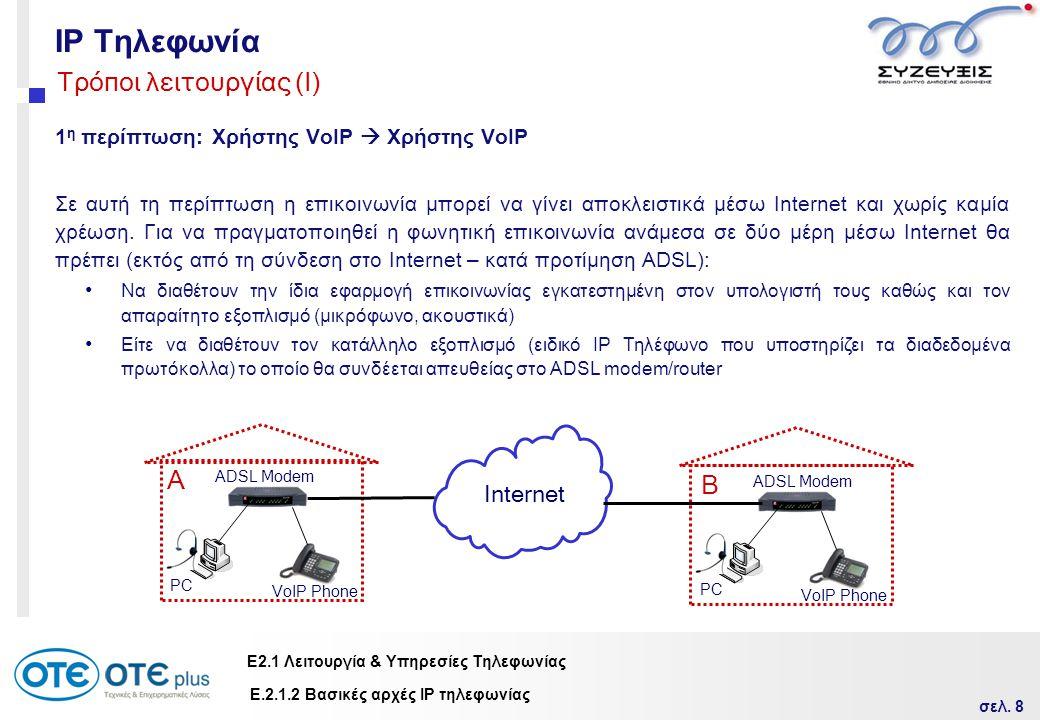 IP Τηλεφωνία Τρόποι λειτουργίας (Ι) Α Β Internet