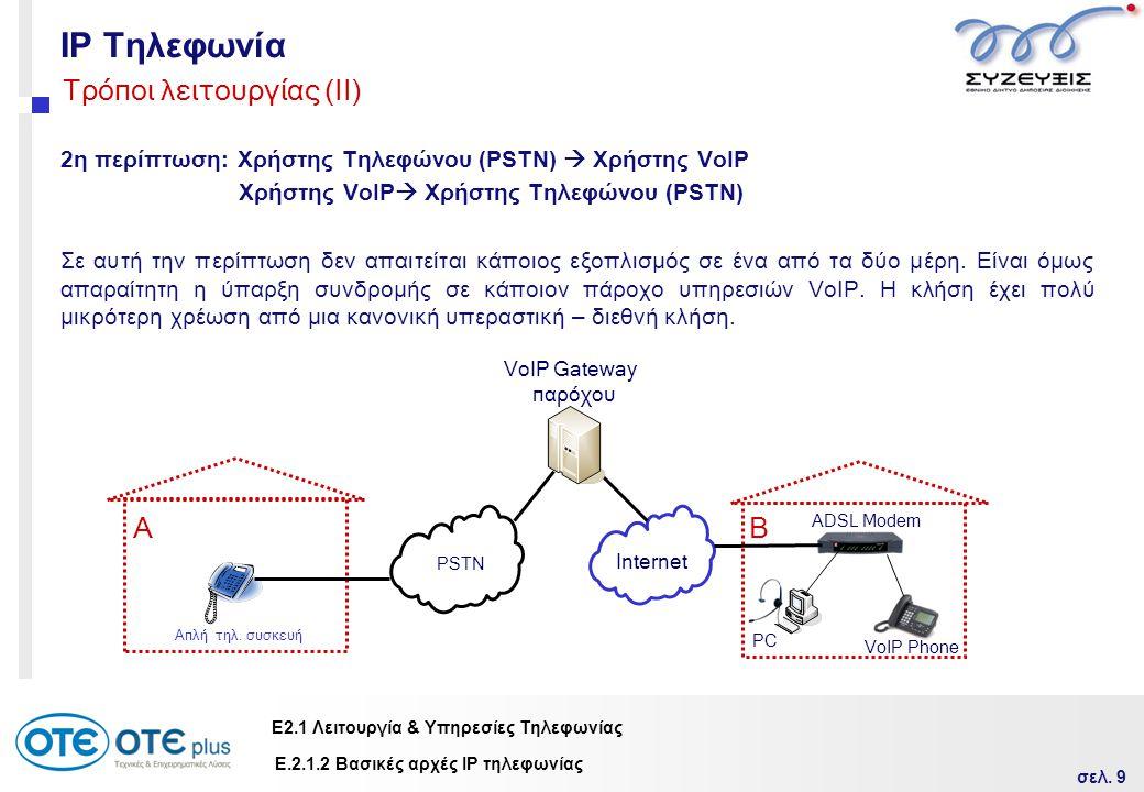IP Τηλεφωνία Τρόποι λειτουργίας (ΙΙ) Α Β