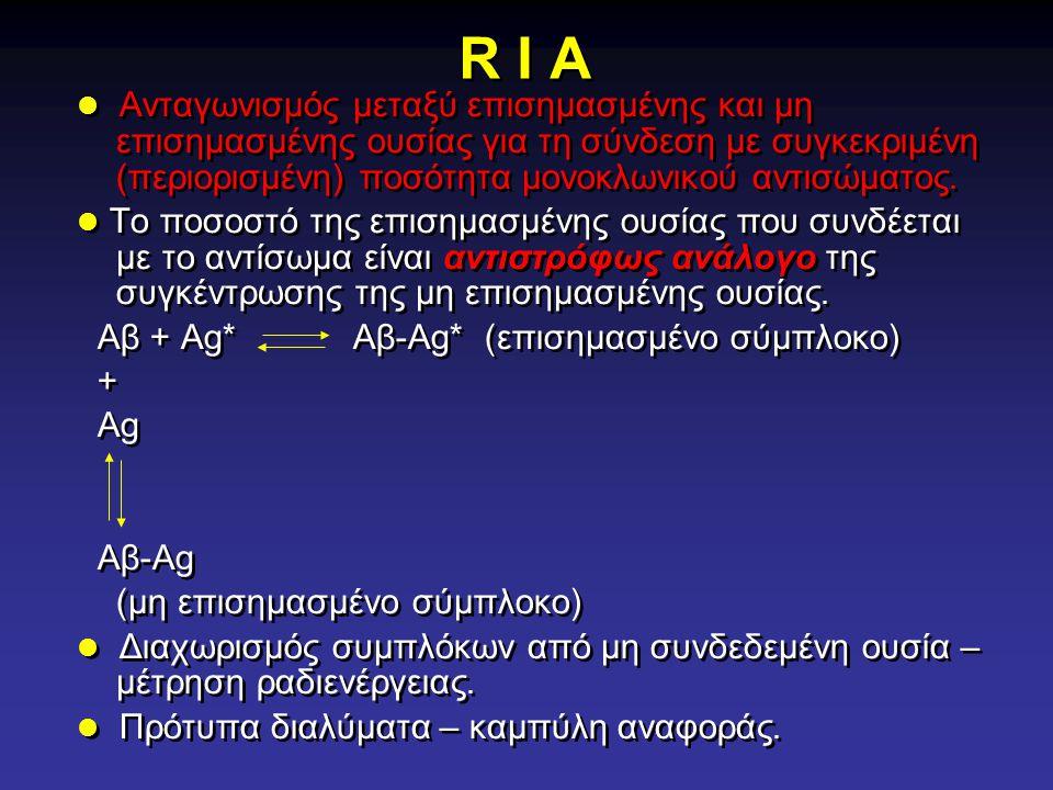 R I A