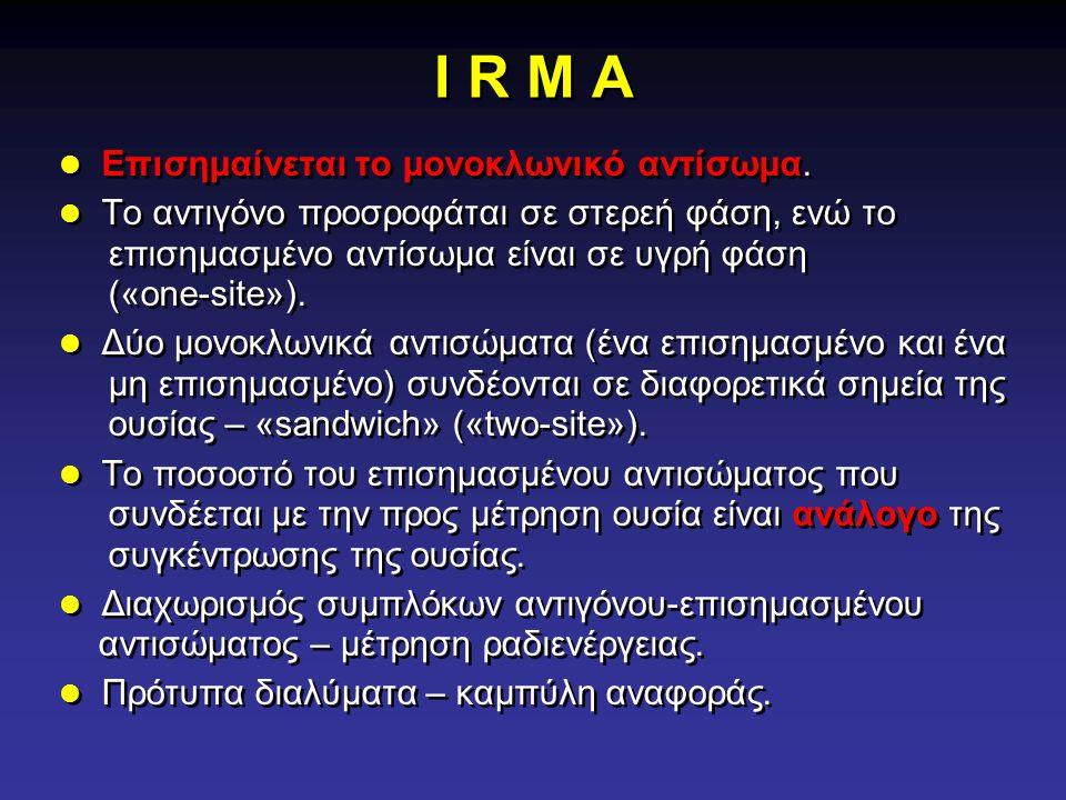I R M A Eπισημαίνεται το μονοκλωνικό αντίσωμα.