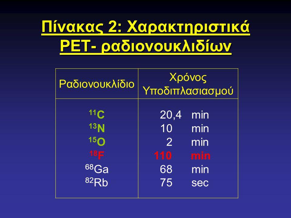Πίνακας 2: Χαρακτηριστικά PET- ραδιονουκλιδίων