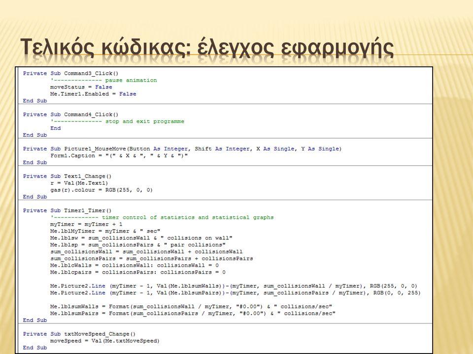 Τελικός κώδικας: έλεγχος εφαρμογής