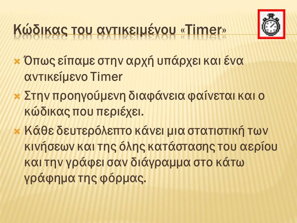 Κώδικας του αντικειμένου «Timer»