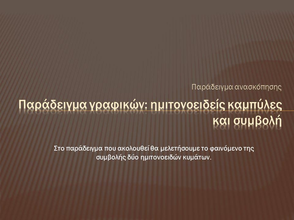 Παράδειγμα γραφικών: ημιτονοειδείς καμπύλες και συμβολή