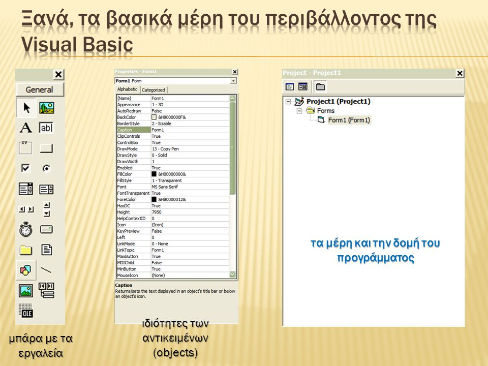 Ξανά, τα βασικά μέρη του περιβάλλοντος της Visual Basic