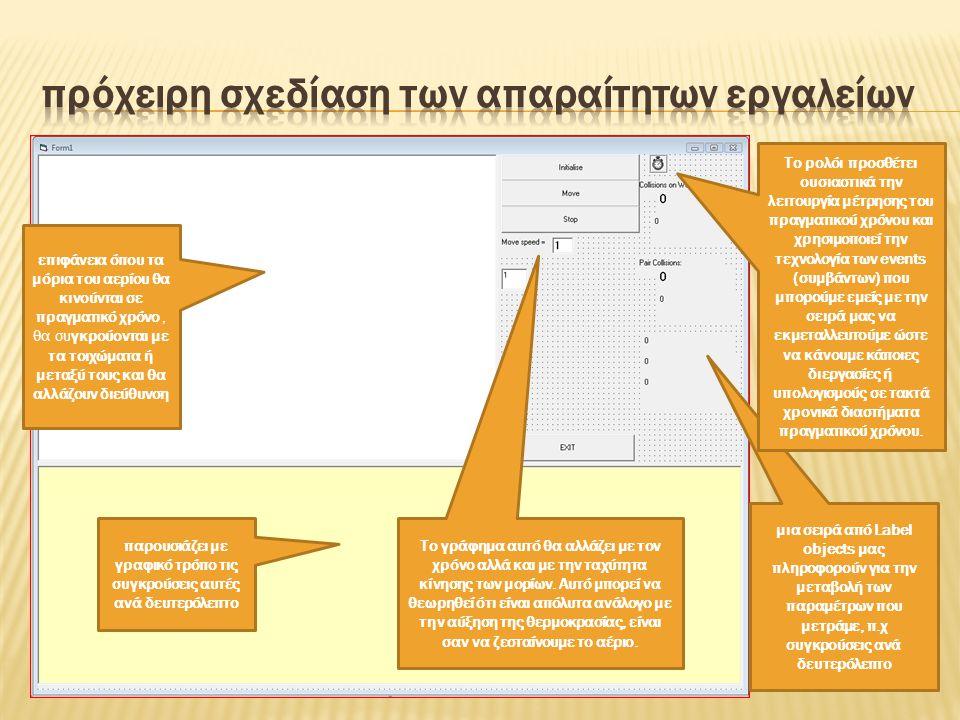 πρόχειρη σχεδίαση των απαραίτητων εργαλείων