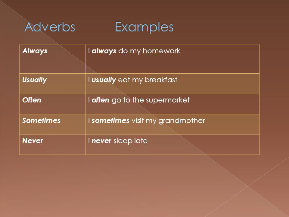 Adverbs Examples Always I always do my homework Usually