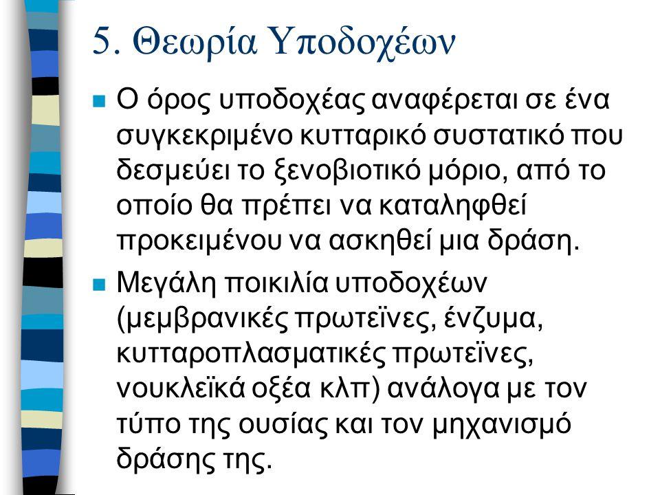 5. Θεωρία Υποδοχέων
