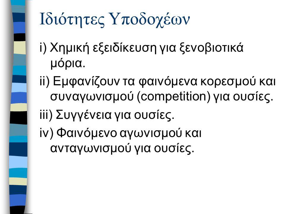 Ιδιότητες Υποδοχέων i) Χημική εξειδίκευση για ξενοβιοτικά μόρια.