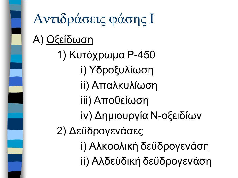 Αντιδράσεις φάσης Ι Α) Οξείδωση 1) Κυτόχρωμα P-450 i) Υδροξυλίωση
