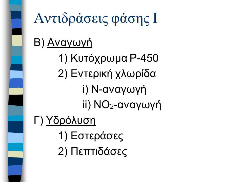 Αντιδράσεις φάσης Ι Β) Αναγωγή 1) Κυτόχρωμα P-450 2) Εντερική χλωρίδα