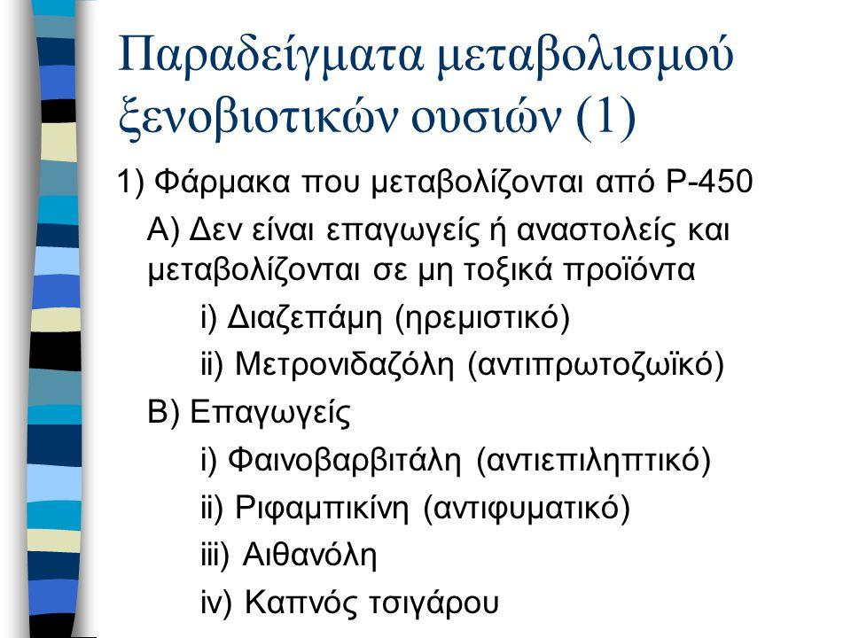 Παραδείγματα μεταβολισμού ξενοβιοτικών ουσιών (1)
