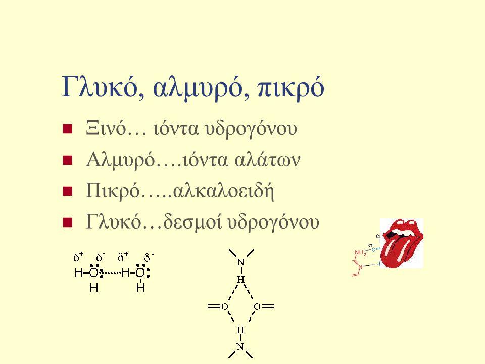 Γλυκό, αλμυρό, πικρό Ξινό… ιόντα υδρογόνου Αλμυρό….ιόντα αλάτων