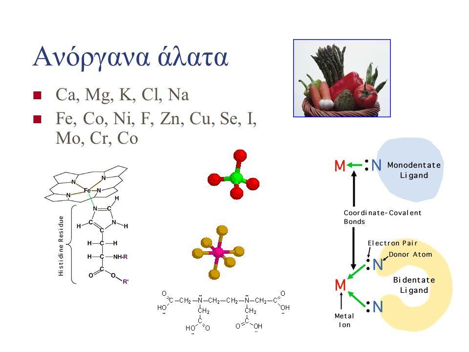 Aνόργανα άλατα Ca, Mg, K, Cl, Na