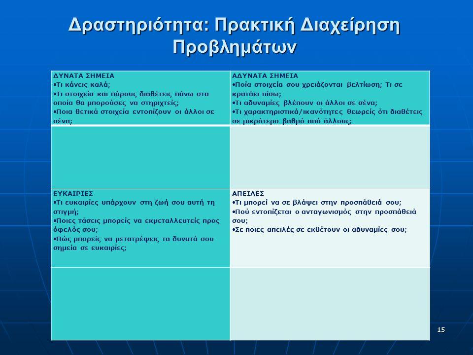 Δραστηριότητα: Πρακτική Διαχείρηση Προβλημάτων
