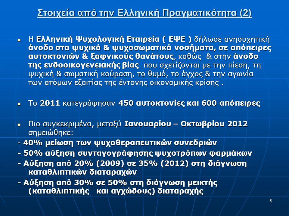 Στοιχεία από την Ελληνική Πραγματικότητα (2)