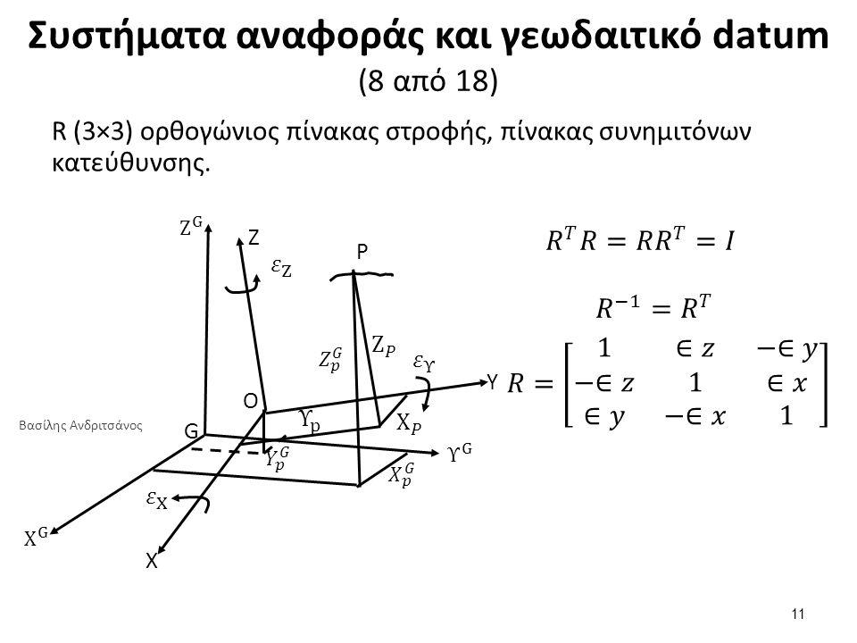 Συστήματα αναφοράς και γεωδαιτικό datum (9 από 18)