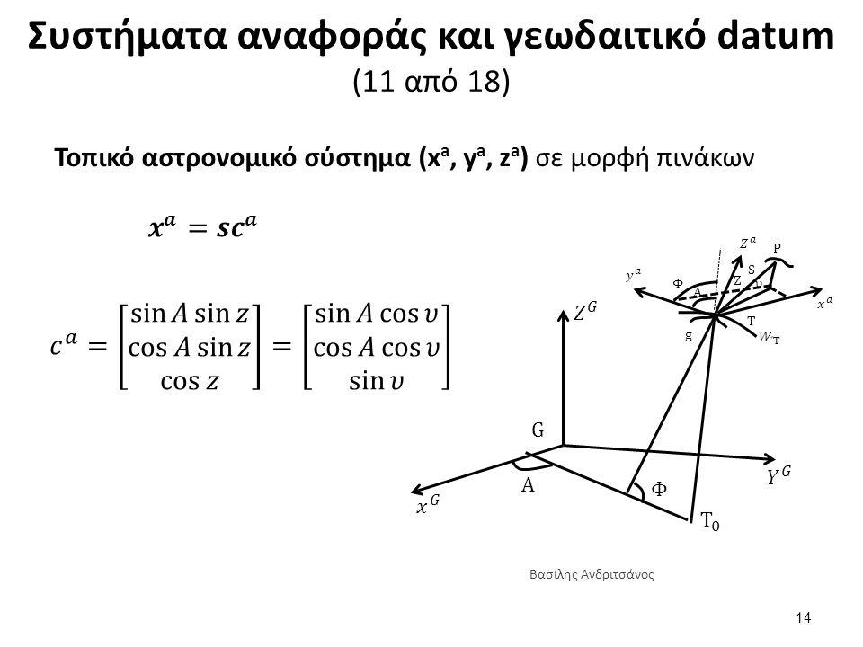 Συστήματα αναφοράς και γεωδαιτικό datum (12 από 18)