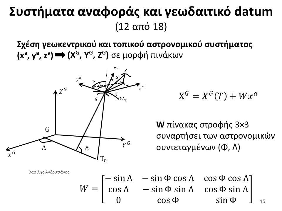 Συστήματα αναφοράς και γεωδαιτικό datum (13 από 18)