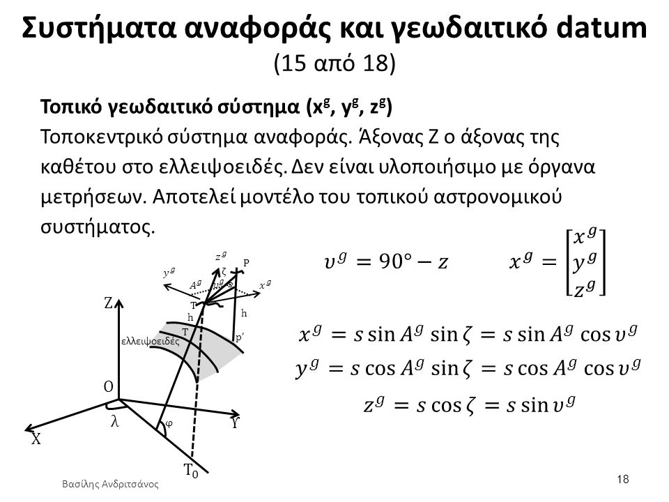 Συστήματα αναφοράς και γεωδαιτικό datum (16 από 18)