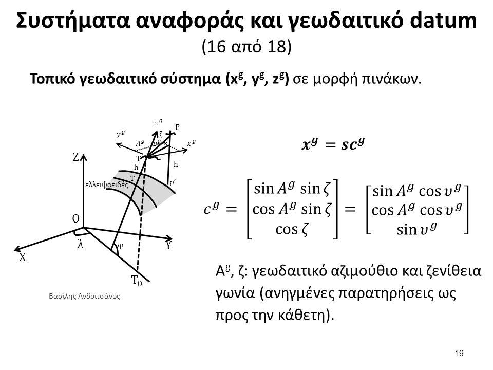 Συστήματα αναφοράς και γεωδαιτικό datum (17 από 18)
