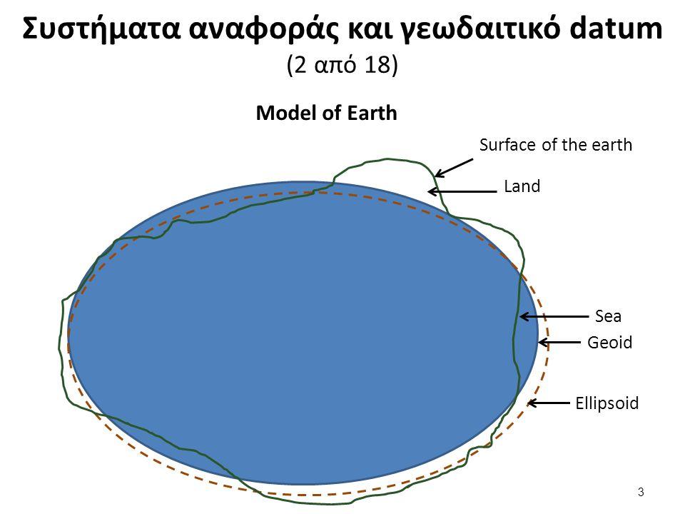 Συστήματα αναφοράς και γεωδαιτικό datum (3 από 18)