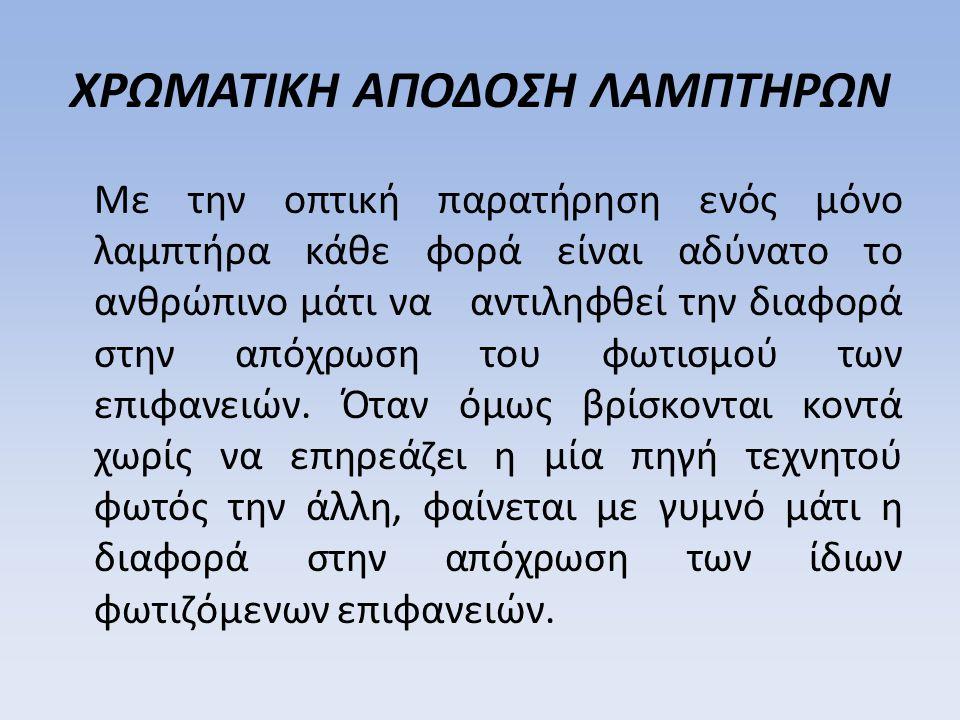 ΧΡΩΜΑΤΙΚΗ ΑΠΟΔΟΣΗ ΛΑΜΠΤΗΡΩΝ