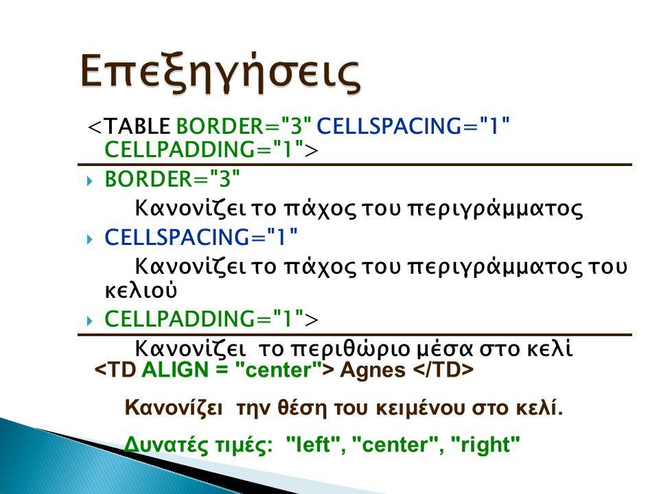 Επεξηγήσεις <TABLE BORDER= 3 CELLSPACING= 1 CELLPADDING= 1 >