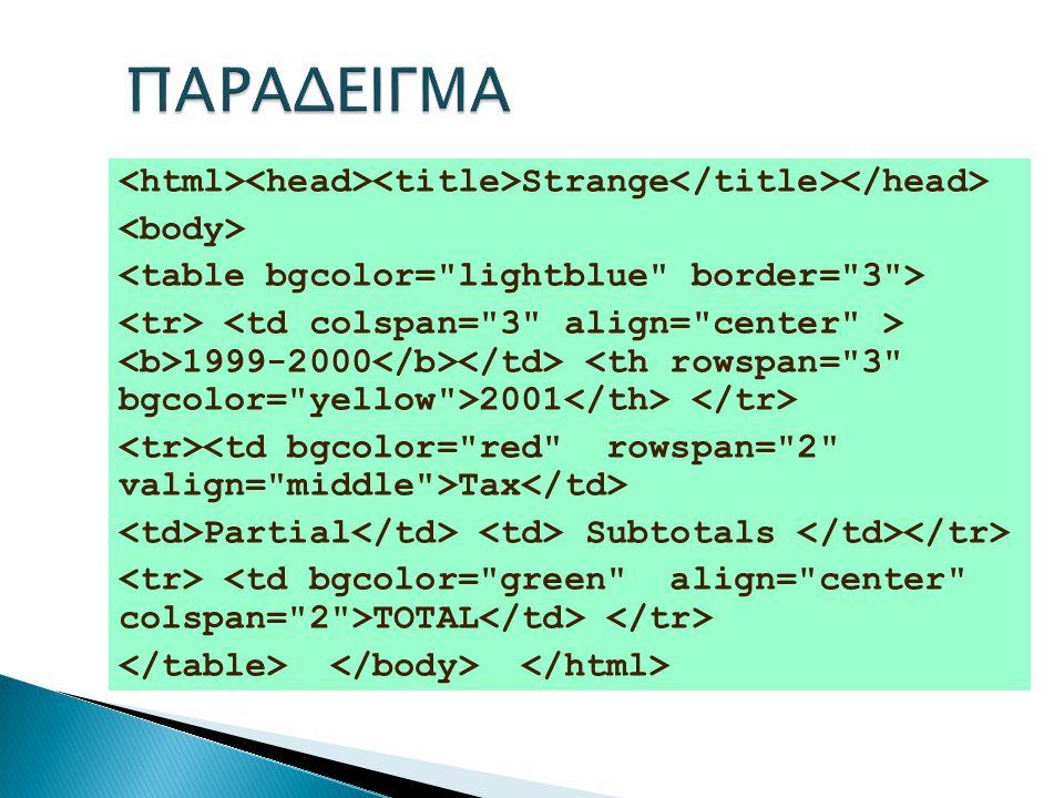 ΠΑΡΑΔΕΙΓΜΑ <html><head><title>Strange</title></head> <body> <table bgcolor= lightblue border= 3 >