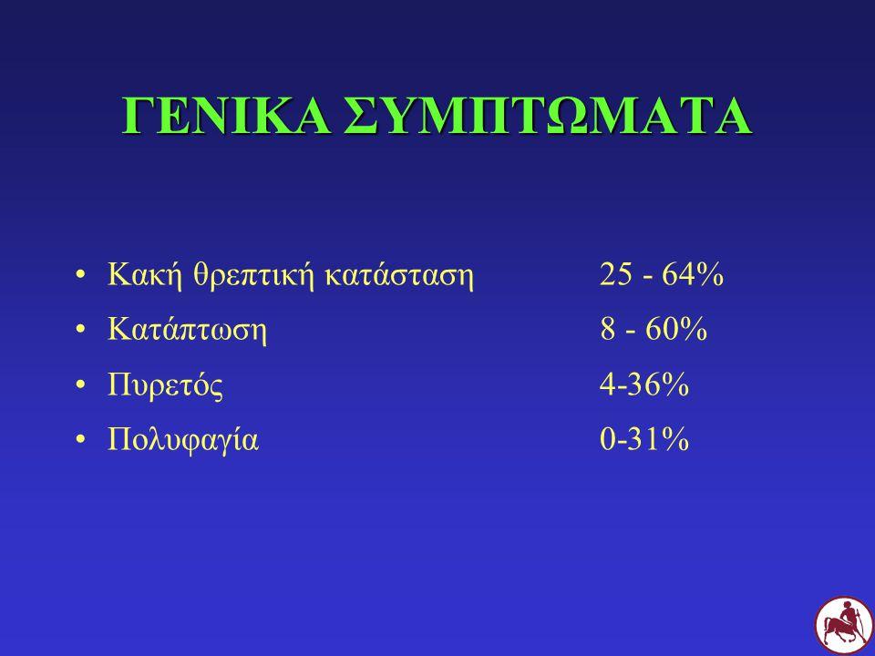 ΓΕΝΙΚΑ ΣΥΜΠΤΩΜΑΤΑ Κακή θρεπτική κατάσταση 25 - 64% Κατάπτωση 8 - 60%