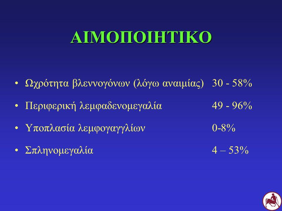 ΑΙΜΟΠΟΙΗΤΙΚΟ Ωχρότητα βλεννογόνων (λόγω αναιμίας) 30 - 58%