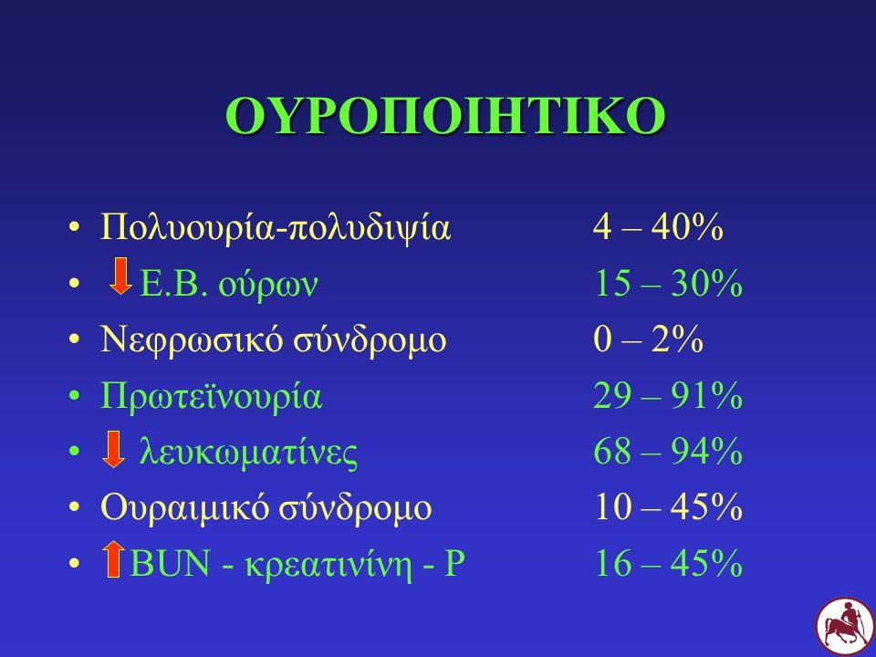 ΟΥΡΟΠΟΙΗΤΙΚΟ Πολυουρία-πολυδιψία 4 – 40% Ε.Β. ούρων 15 – 30%