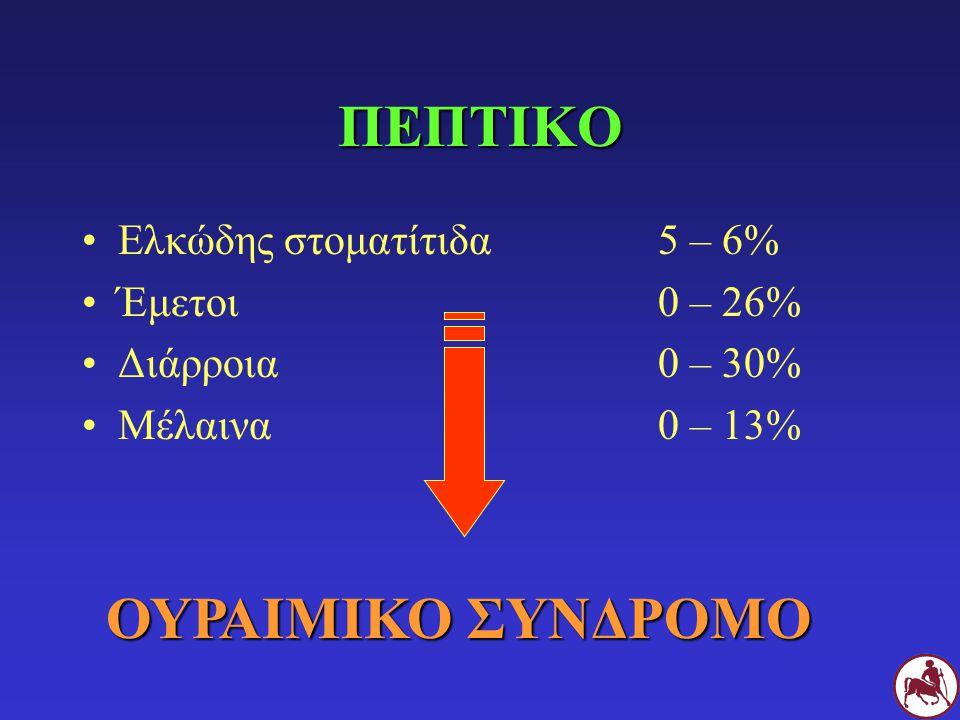 ΠΕΠΤΙΚΟ ΟΥΡΑΙΜΙΚΟ ΣΥΝΔΡΟΜΟ Ελκώδης στοματίτιδα 5 – 6% Έμετοι 0 – 26%