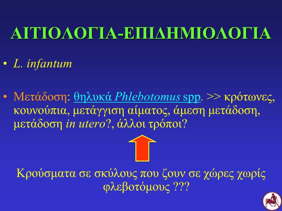 ΑΙΤΙΟΛΟΓΙΑ-ΕΠΙΔΗΜΙΟΛΟΓΙΑ