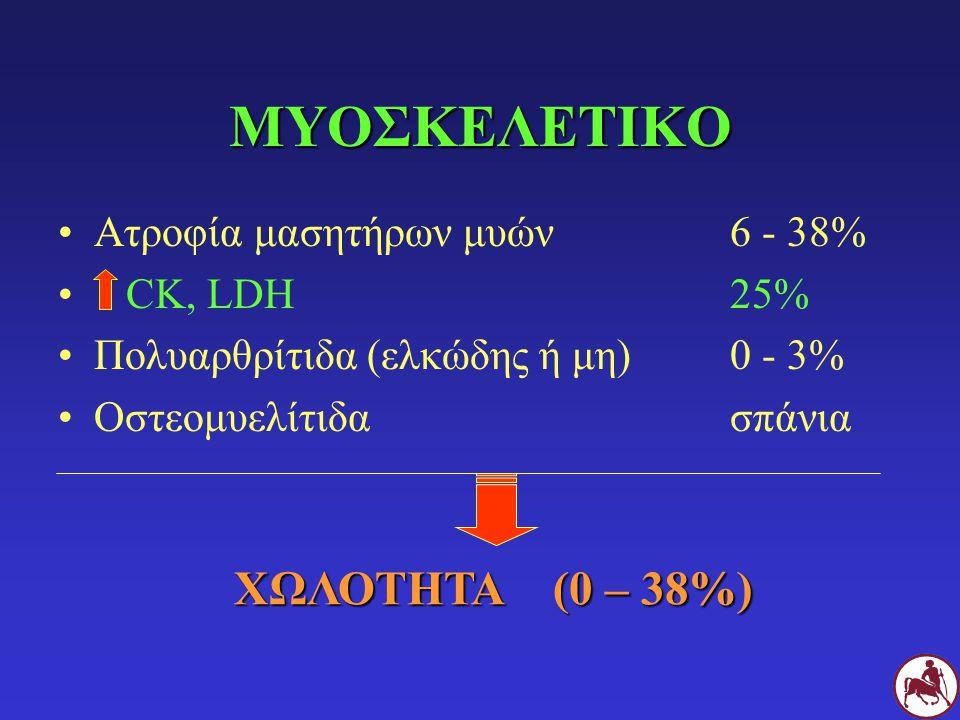 ΜΥΟΣΚΕΛΕΤΙΚΟ ΧΩΛΟΤΗΤΑ (0 – 38%) Ατροφία μασητήρων μυών 6 - 38%