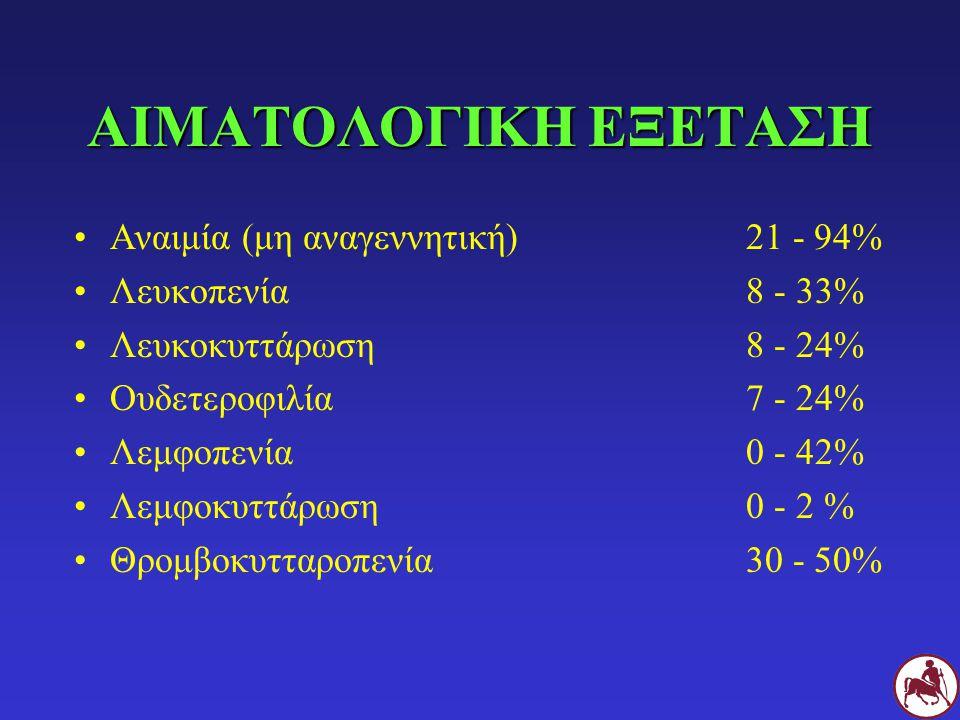 ΑΙΜΑΤΟΛΟΓΙΚΗ ΕΞΕΤΑΣΗ Αναιμία (μη αναγεννητική) 21 - 94%