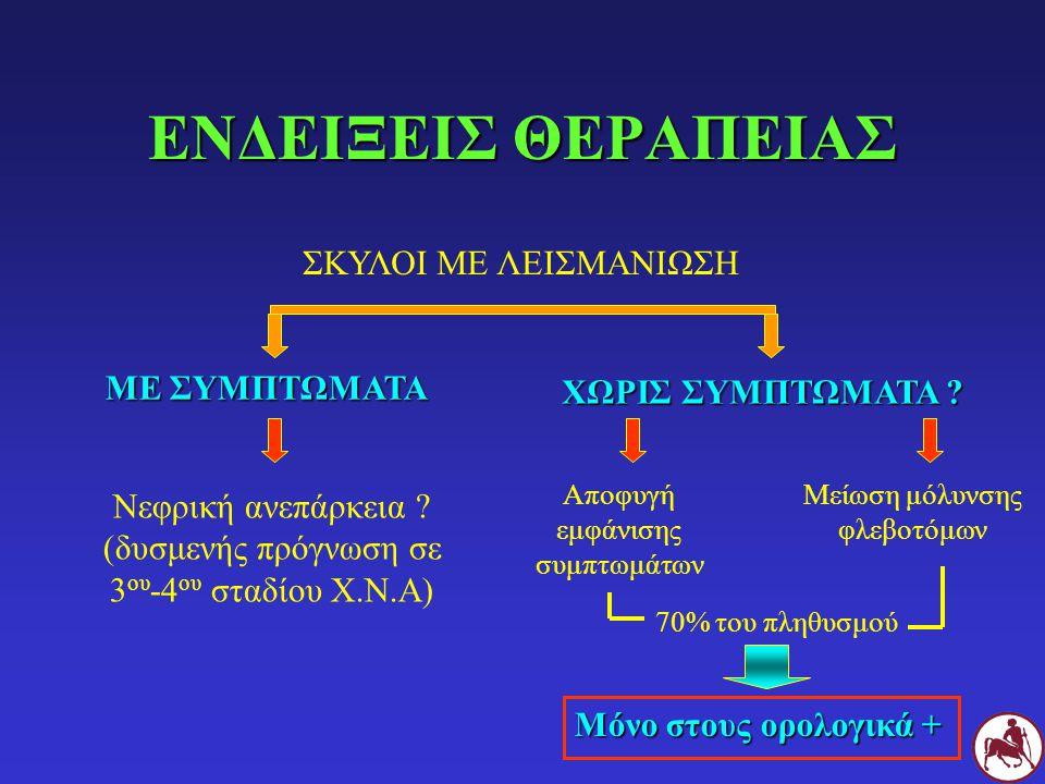 (δυσμενής πρόγνωση σε 3ου-4ου σταδίου Χ.Ν.Α)