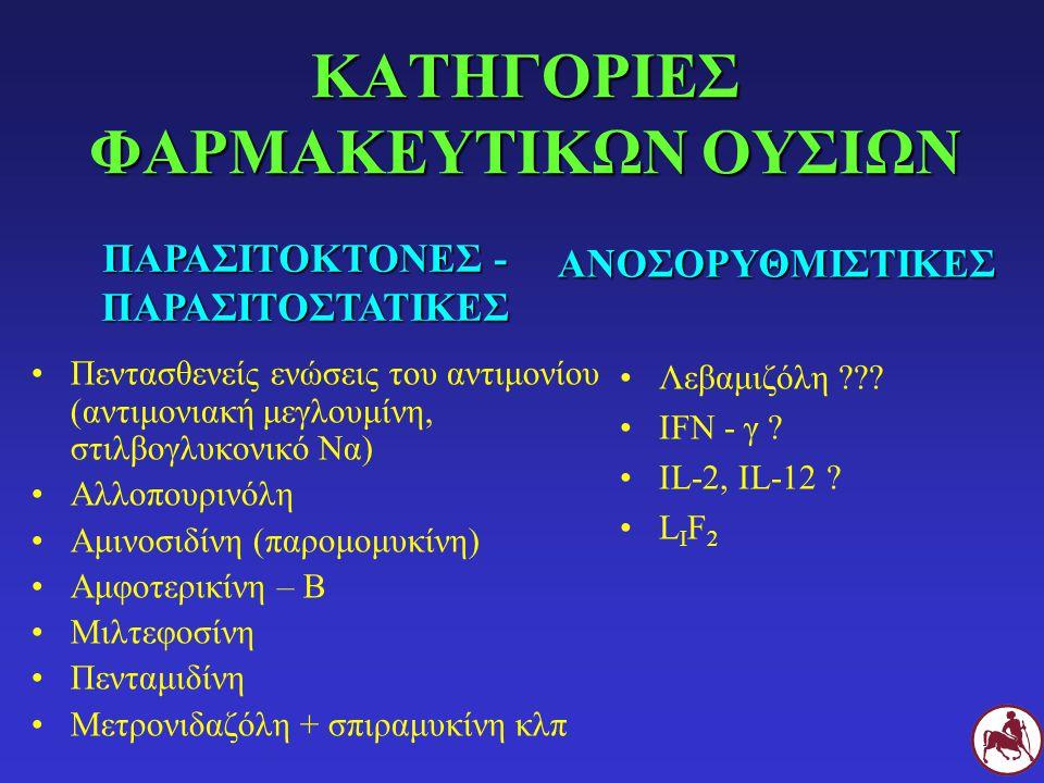 ΚΑΤΗΓΟΡΙΕΣ ΦΑΡΜΑΚΕΥΤΙΚΩΝ ΟΥΣΙΩΝ