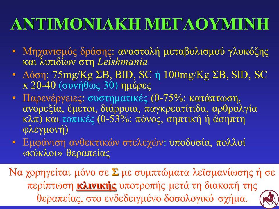 ΑΝΤΙΜΟΝΙΑΚΗ ΜΕΓΛΟΥΜΙΝΗ