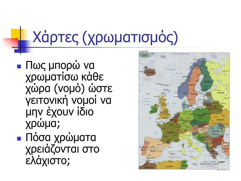 Χάρτες (χρωματισμός) Πως μπορώ να χρωματίσω κάθε χώρα (νομό) ώστε γειτονική νομοί να μην έχουν ίδιο χρώμα;