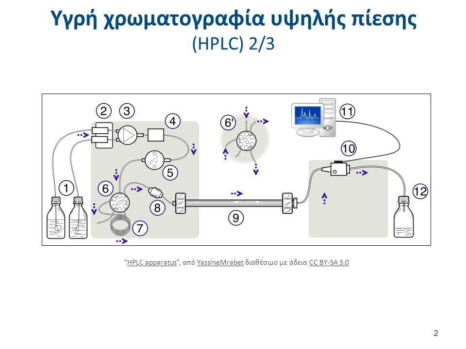 Υγρή χρωματογραφία υψηλής πίεσης (HPLC) 3/3