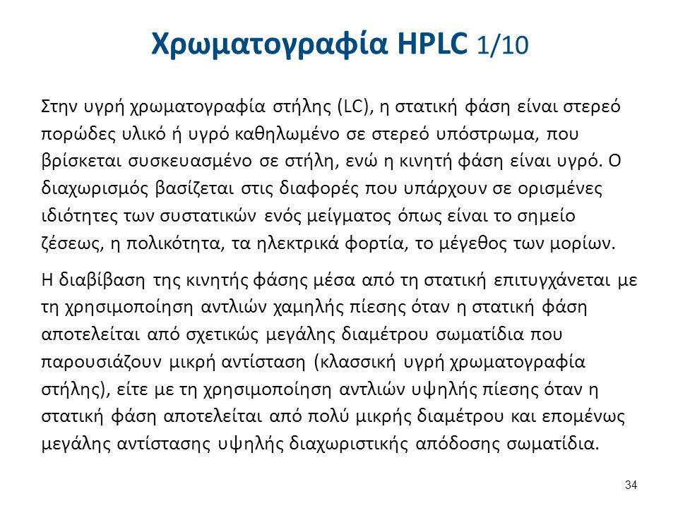 Χρωματογραφία HPLC 2/10