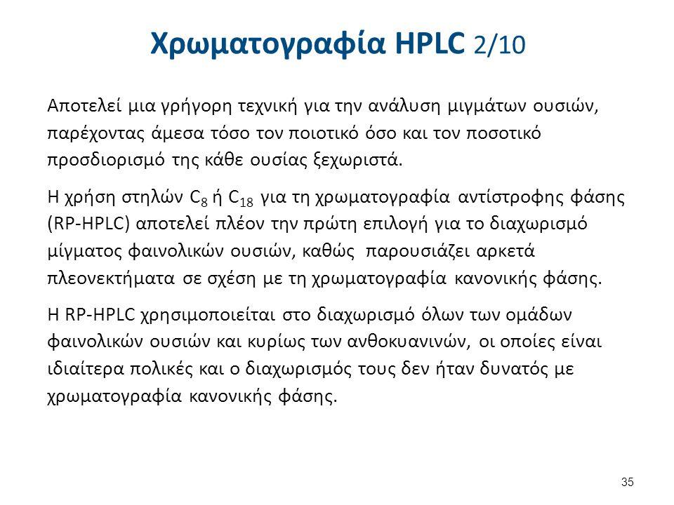 Χρωματογραφία HPLC 3/10