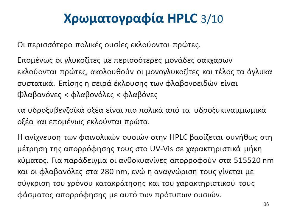 Χρωματογραφία HPLC 4/10 Πριν την έναρξη της ανάλυσης προηγείται έκπλυση των καναλιών (purge) με. Χρόνος (min)
