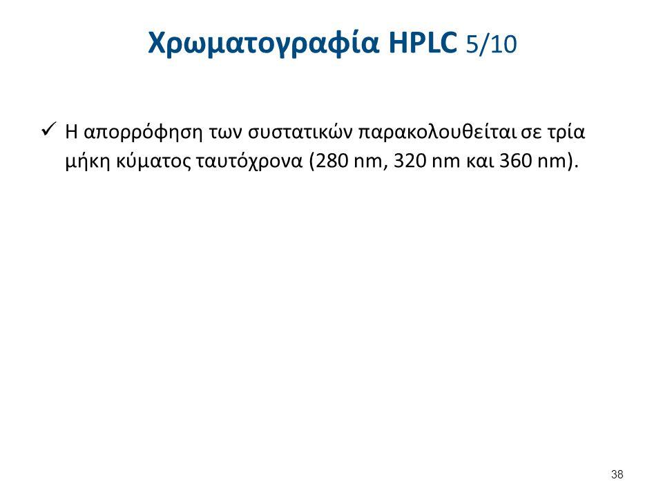Χρωματογραφία HPLC 6/10 Χρωματογράφημα προτύπων ουσιών: Γαλλικό οξύ,