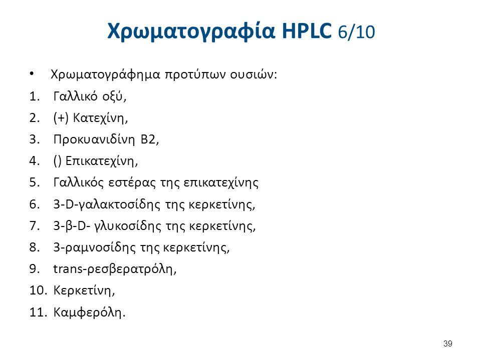 Χρωματογραφία HPLC 7/10 HPLC φαινολικών οξέων και φλαβονονών