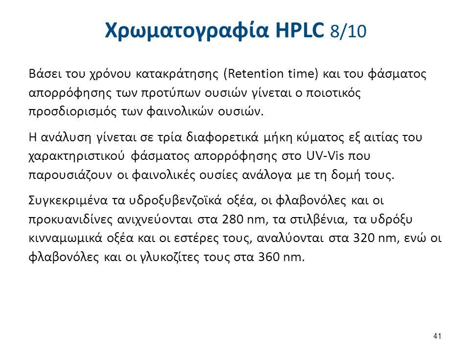 Χρωματογραφία HPLC 9/10