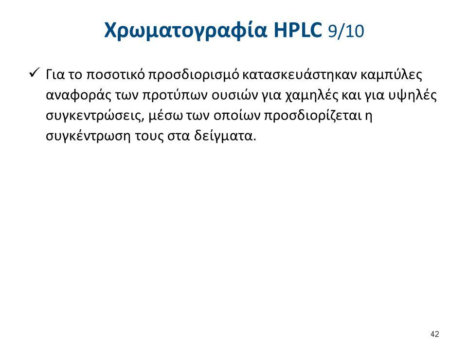 Χρωματογραφία HPLC 10/10 ΗPLC φαινολικών συστατικών σε ελαιόλαδο