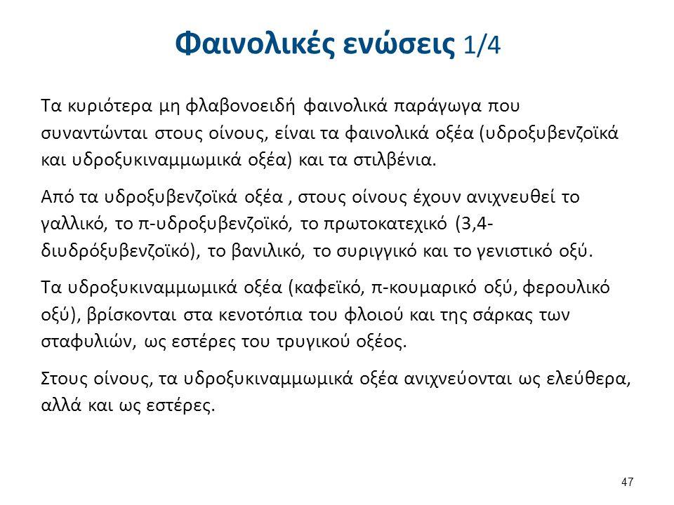 Φαινολικές ενώσεις 2/4